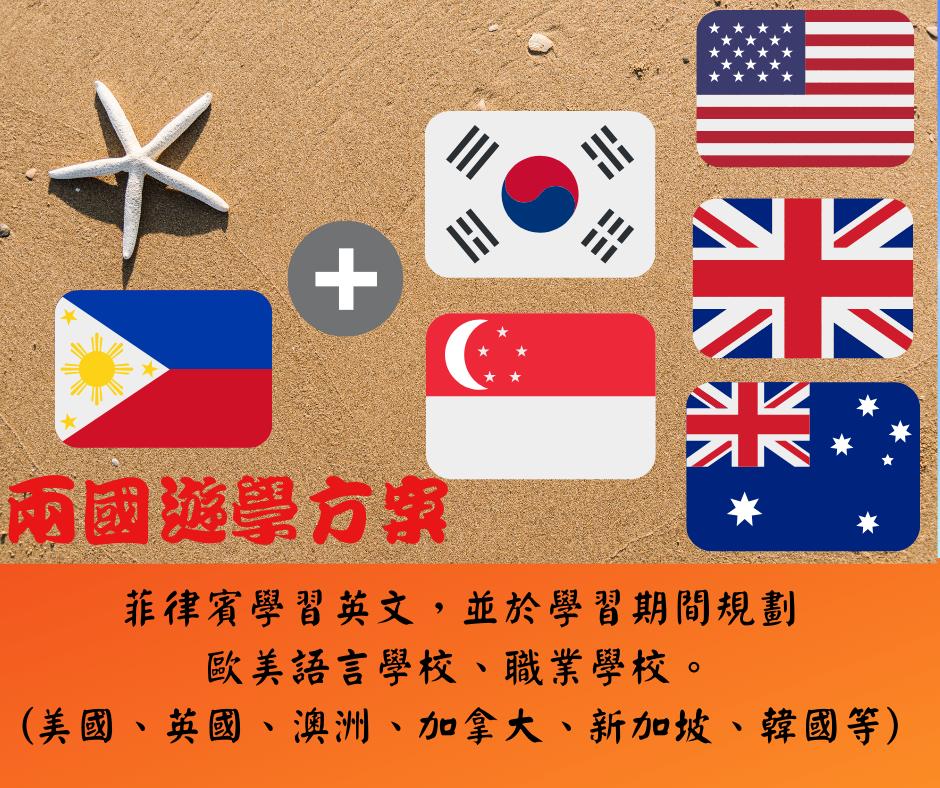 兩國遊學方案